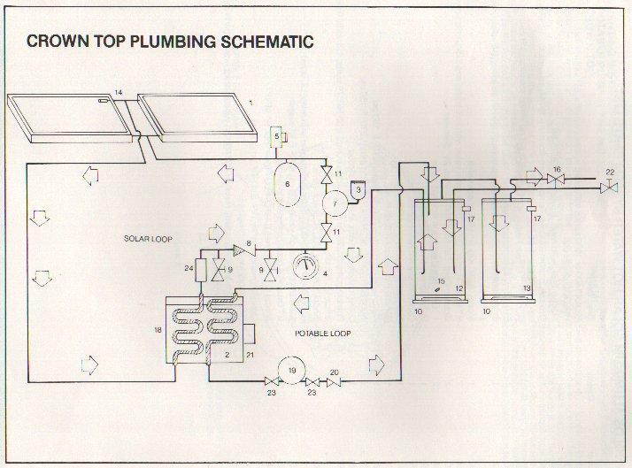 Solar water heater installation diagram solar water heater installation diagram my solar water heater ccuart Choice Image